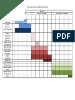 Planificación Estimada de Realización del Proyecto.pdf