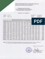 DATOS-PLUVIOMETRICOS