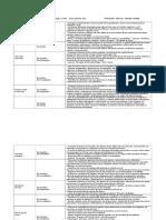 Planificacion Esb 32 2011 El Tiempo