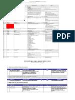 Msg Entrada XML Dte Nacional