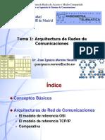 1 Arquitectura Redes