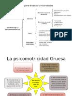 3 dominio y ajuste corporal.pptx