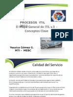 El Mapa General de ITIL - Conceptos Clave