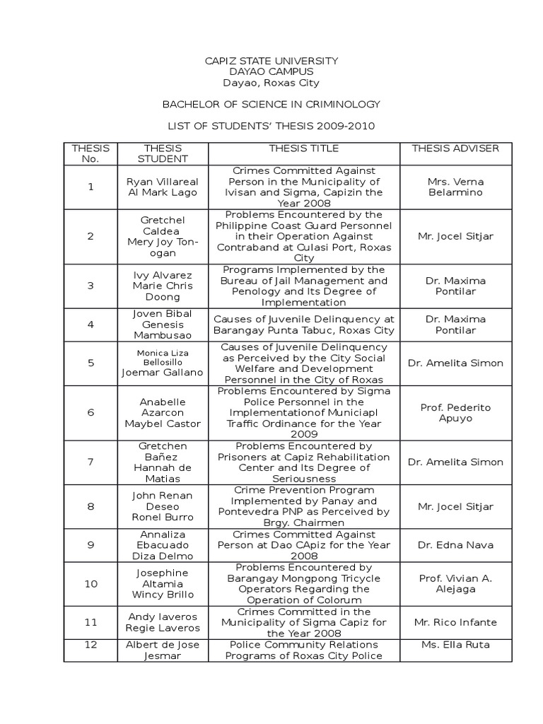 Dissertation topics in criminology fine art dissertation