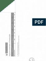 Pte Proyecto Inversion Publica Iii2015