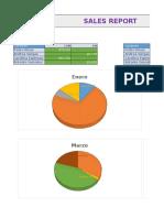 Sales Report