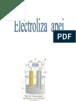 Electoliza Apei - Proiect ChimiePPt.