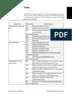 Adjustment Items Dp 1600-2000-2500