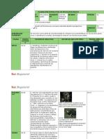 SEMANA 1b - BLOQUE I - Ciencias Énfasis en Biología - El Valor de La Biodiversidad (1)