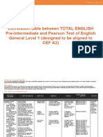 Level 1 Total English Pre-Intermediate v2