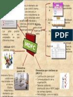 Mapa Mental MDFC (2)