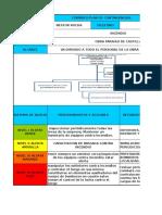 plan de contingencias incendios, sismo y robo. 2 (3).xls