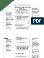 edr 627 process chart
