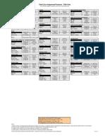 Shelf Life Chart
