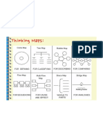 thinking map pdf