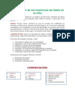 Clasificación de Los Trastornos Del Habla en El Niño 18 de Marzo 2013