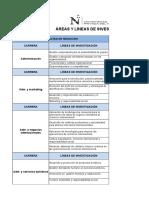 Áreas y Lineas dEFEWFEWe Investigación UPN