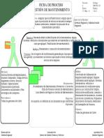 Ficha de Proceso Mantenimiento v4