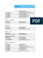 Daftar Industri Manufaktur
