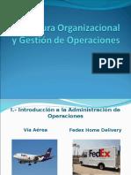 Estructura Organizacional y Gestión de Operaciones