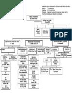 STRUKTUR ORGANISASI PUSKESMAS SESUAI PERMENKES NO. 75 TAHUN 2014