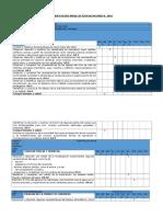 Planificación Anual Ciencias Naturales  2°  2016