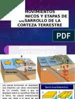Movimientos Tectónicos y Etapas de Desarrollo de La (1)