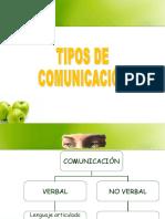 Tipos de Comunicación II
