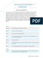 Timeline of the Holocaust