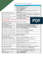 Guia Rapida de Programacion Siemens Hipath 1100 Version 7