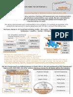 Company Profile Methods