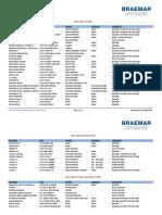 Rig List January 2016