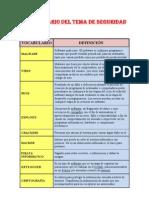(Microsoft Word - Tabla Vocabulario Seguridad