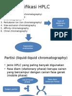 Klasifikasi HPLC 122321