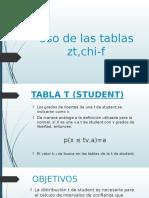 Uso-de-las-tablas-ztchi-f.pptx