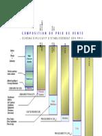 Transparent Composition PV