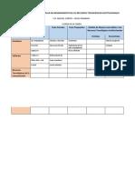 Matriz RecursosTecnologicos IE2