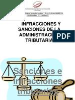 Infraciones y Sanciones