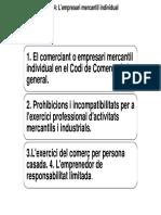 EL+EMPRESARIO+MERCANTIL+INDIVIDUAL