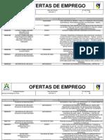 Serviços de Emprego Do Grande Porto- Ofertas Ativas a 17 06 16