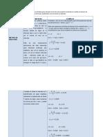 cuadro comparativo de los métodos para calcular la raíz de una ecuación