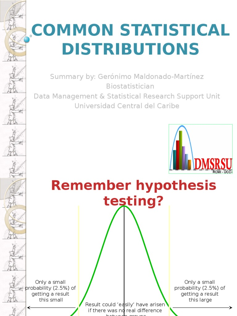 different distributions in statistics