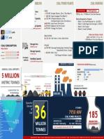 Pakistan Coal Business 2016 APSA