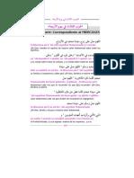 Dhalaul ul Khayrat Miercoles