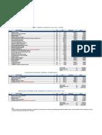 Presupuesto Ampliacion y Radieres