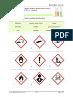 Hazard Symbols