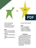 then vs than pdf