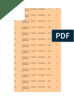 CCA Cut Off in Excel