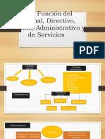 Rol y Función Del Personal, Directivo,