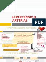 Hipertensión arterial.ARGENTERpptx